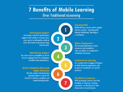 7-benefits-of-mobile-learning